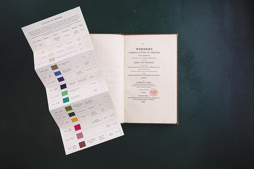 A 19th-century handbook inspired the collection.